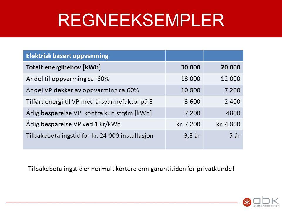 REGNEEKSEMPLER Elektrisk basert oppvarming Totalt energibehov [kWh]